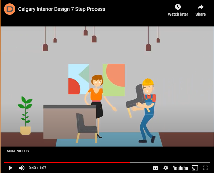 The 7 step Design Process – Step 6 – Furniture, Furnishings and Equipment