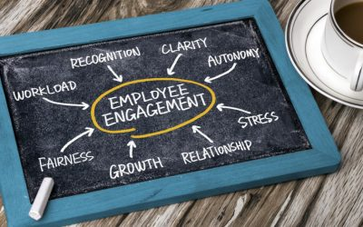 Increasing Employee Engagement